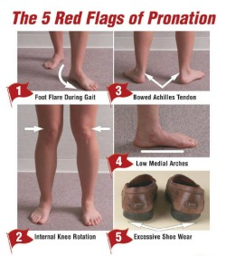 pronation-red-flags